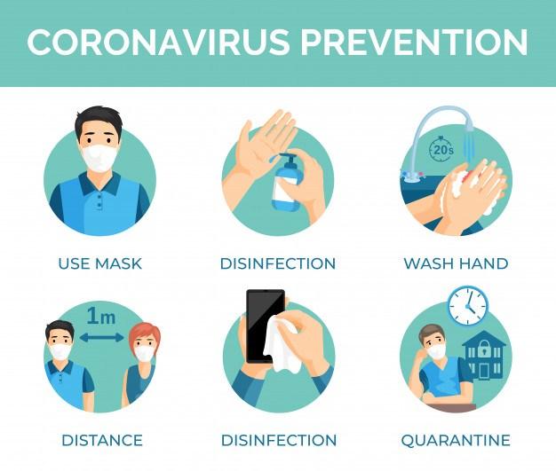COVID-19 prevention techniques